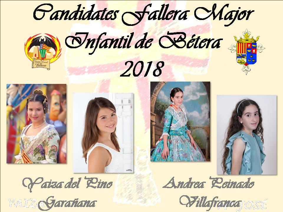 Candidates FMI