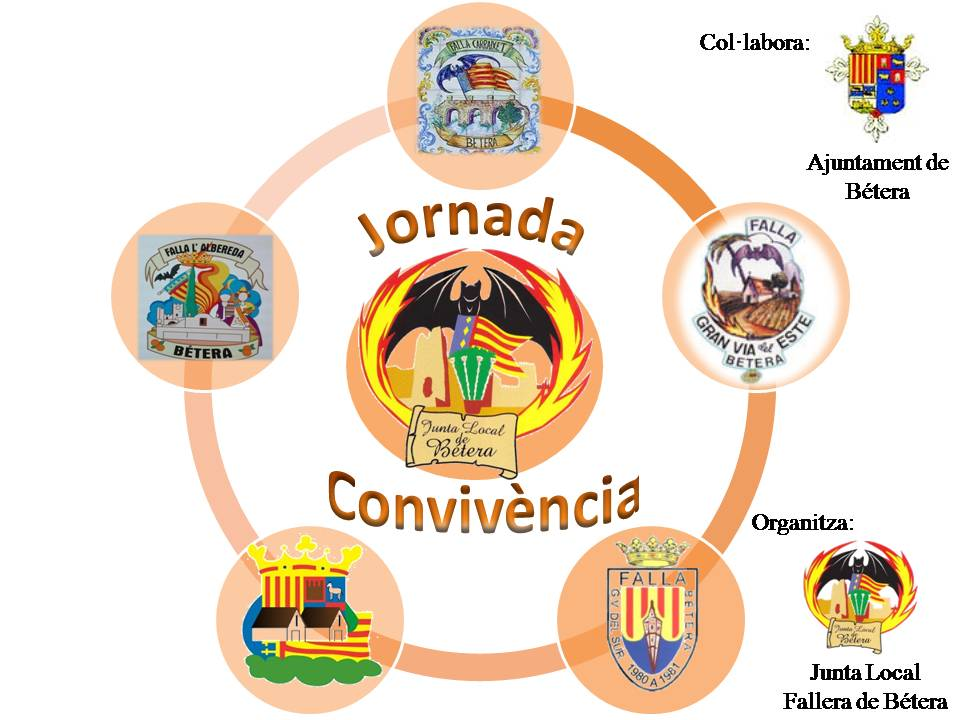 thumbnail_jornades convivencia