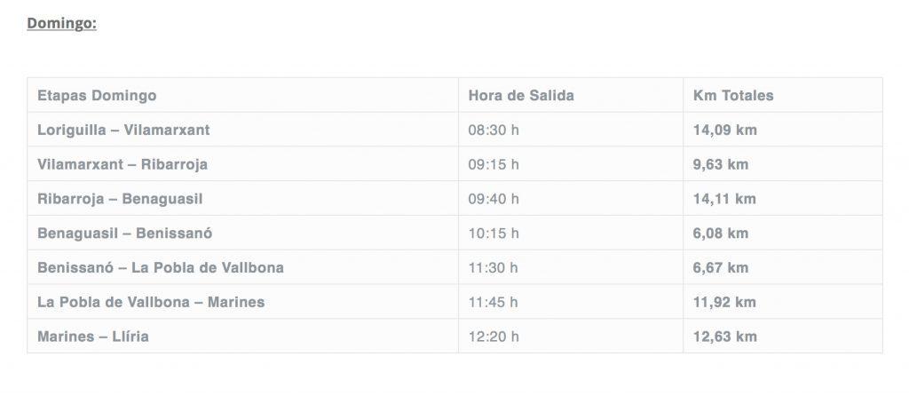 ETAPAS-SÁBADO-CARRERA-ARBOLES-Y-CASTILLOS2-2-1024x446
